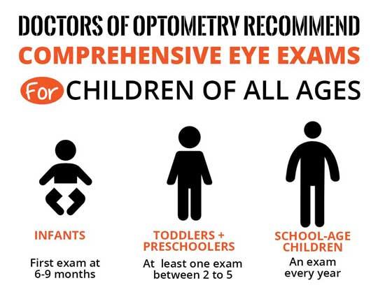 annual-eye-exam-for-kid