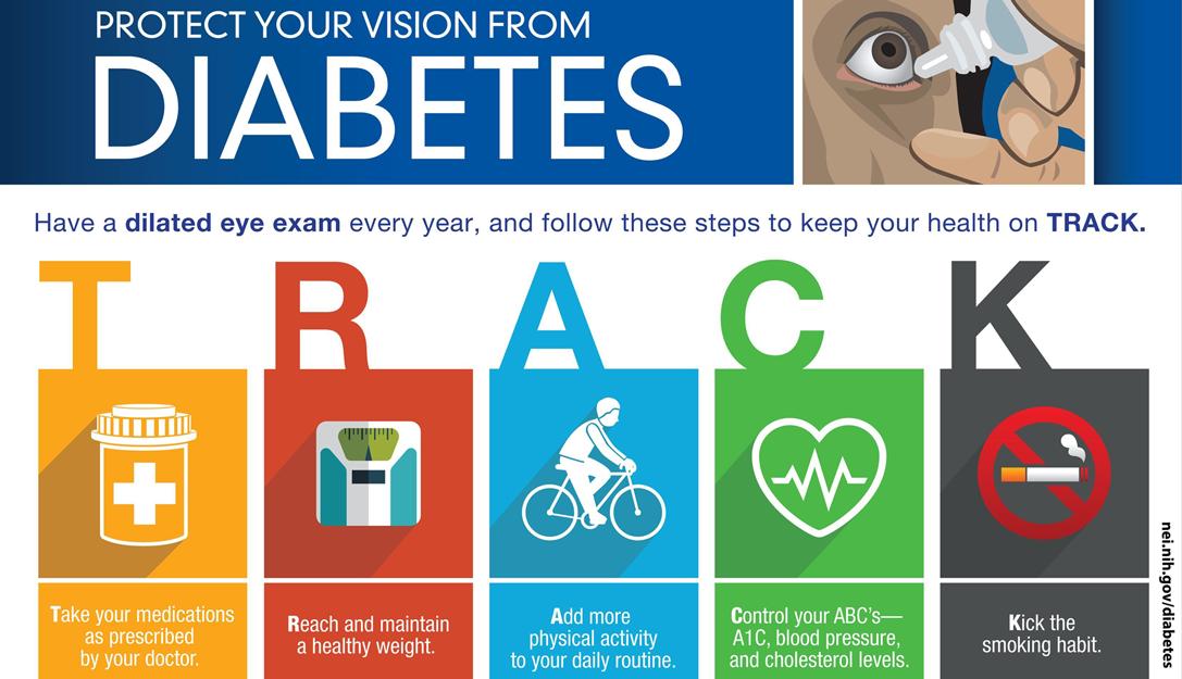 diabetic-retinopathy-CTEH-infography